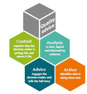 Policy Quality Framework